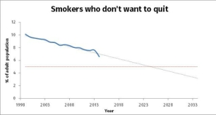 smokers-who-dont-want-to-quit